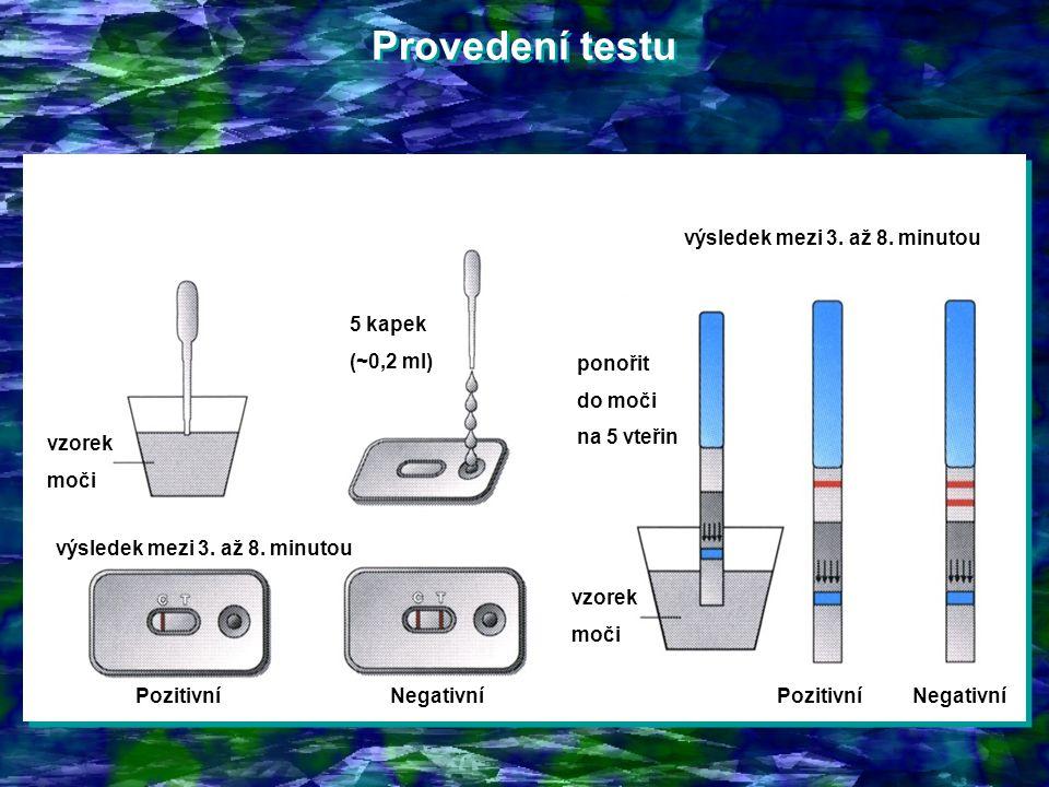 Provedení testu Provedení testu 5 kapek (~0,2 ml) vzorek moči výsledek mezi 3. až 8. minutou PozitivníNegativní výsledek mezi 3. až 8. minutou Pozitiv