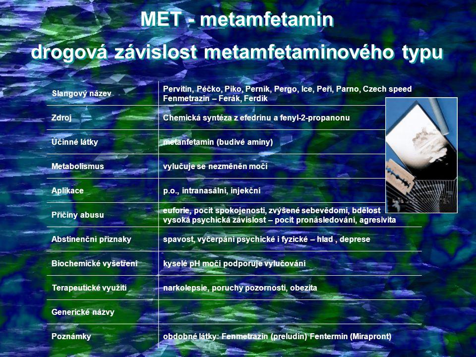 MET - metamfetamin drogová závislost metamfetaminového typu MET - metamfetamin drogová závislost metamfetaminového typu Slangový název Pervitin, Péčko, Piko, Perník, Pergo, Ice, Peří, Parno, Czech speed Fenmetrazin – Ferák, Ferdík ZdrojChemická syntéza z efedrinu a fenyl-2-propanonu Účinné látkymetanfetamin (budivé aminy) Metabolismusvylučuje se nezměněn moči Aplikacep.o., intranasální, injekční Příčiny abusu euforie, pocit spokojenosti, zvýšené sebevědomí, bdělost vysoká psychická závislost – pocit pronásledování, agresivita Abstinenční příznakyspavost, vyčerpání psychické i fyzické – hlad, deprese Biochemické vyšetřeníkyselé pH moči podporuje vylučování Terapeutické využitínarkolepsie, poruchy pozornosti, obezita Generické názvy Poznámkyobdobné látky: Fenmetrazin (preludin) Fentermin (Mirapront)