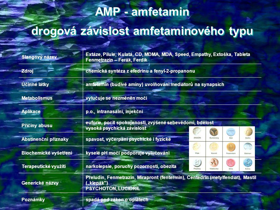 AMP - amfetamin drogová závislost amfetaminového typu AMP - amfetamin drogová závislost amfetaminového typu Slangový název Extáze, Pilule, Kulatá, CD,