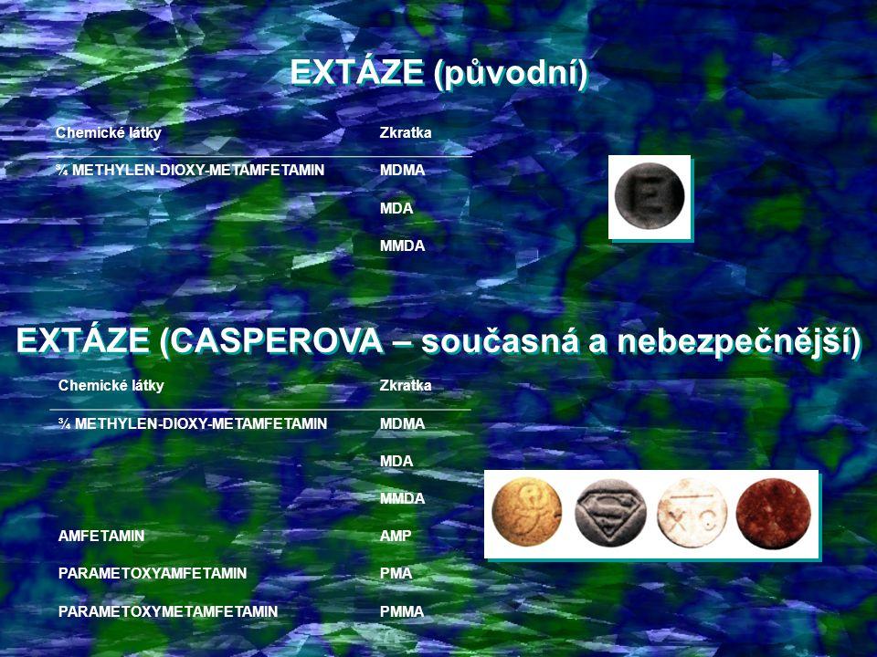 EXTÁZE (původní) EXTÁZE (původní) EXTÁZE (CASPEROVA – současná a nebezpečnější) EXTÁZE (CASPEROVA – současná a nebezpečnější) Chemické látkyZkratka ¾ METHYLEN-DIOXY-METAMFETAMINMDMA MDA MMDA Chemické látkyZkratka ¾ METHYLEN-DIOXY-METAMFETAMINMDMA MDA MMDA AMFETAMINAMP PARAMETOXYAMFETAMINPMA PARAMETOXYMETAMFETAMINPMMA