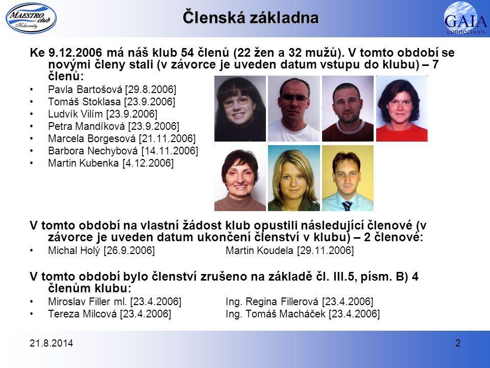 21.8.20142 Členská základna Ke 9.12.2006 má náš klub 54 členů (22 žen a 32 mužů). V tomto období se novými členy stali (v závorce je uveden datum vstu