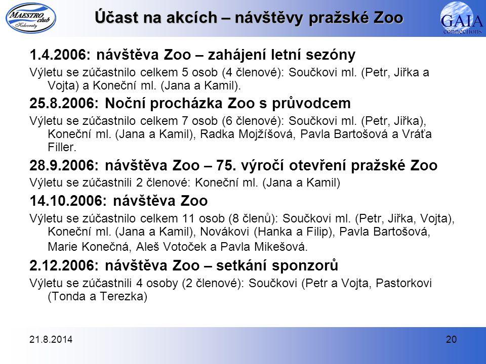 21.8.201420 Účast na akcích – návštěvy pražské Zoo 1.4.2006: návštěva Zoo – zahájení letní sezóny Výletu se zúčastnilo celkem 5 osob (4 členové): Souč