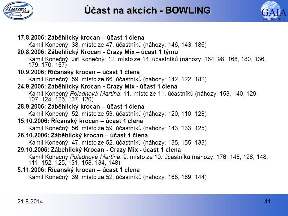 21.8.201441 Účast na akcích - BOWLING 17.8.2006: Záběhlický krocan – účast 1 člena Kamil Konečný: 38. místo ze 47. účastníků (náhozy: 146, 143, 186) 2