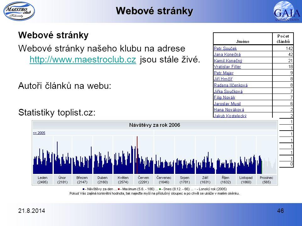 21.8.201446 Webové stránky Webové stránky našeho klubu na adrese http://www.maestroclub.cz jsou stále živé. http://www.maestroclub.cz Autoři článků na