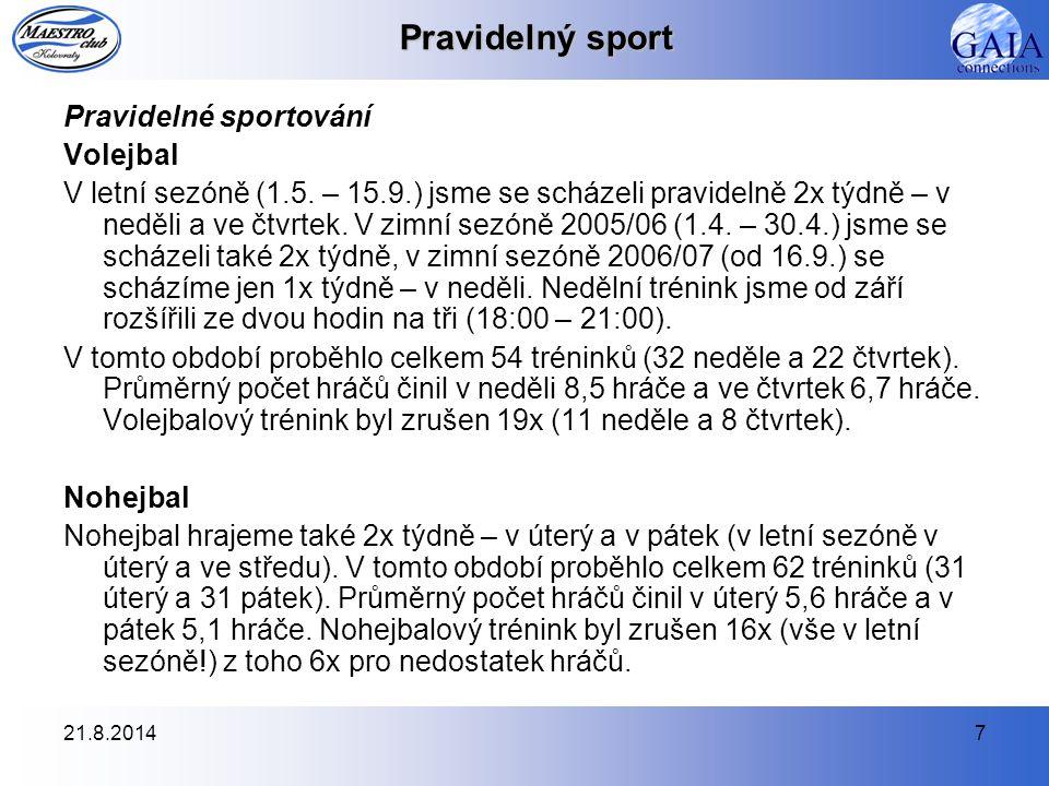 21.8.20147 Pravidelný sport Pravidelné sportování Volejbal V letní sezóně (1.5. – 15.9.) jsme se scházeli pravidelně 2x týdně – v neděli a ve čtvrtek.