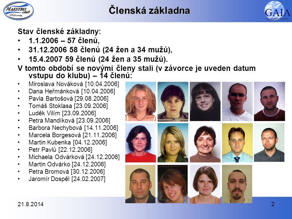 21.8.20142 Členská základna Stav členské základny: 1.1.2006 – 57 členů, 31.12.2006 58 členů (24 žen a 34 mužů), 15.4.2007 59 členů (24 žen a 35 mužů).