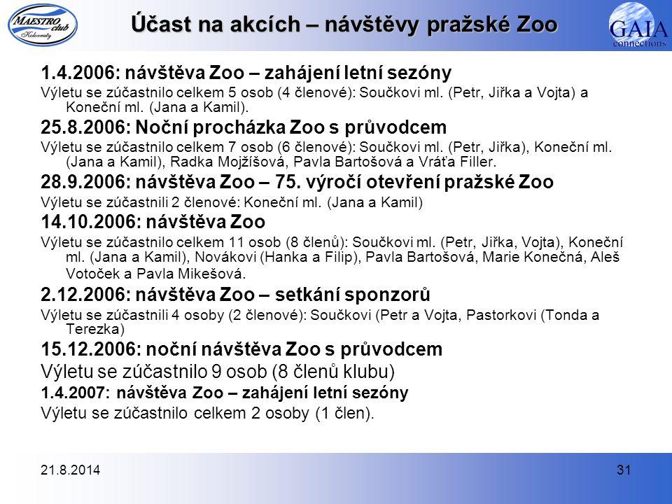 21.8.201431 Účast na akcích – návštěvy pražské Zoo 1.4.2006: návštěva Zoo – zahájení letní sezóny Výletu se zúčastnilo celkem 5 osob (4 členové): Souč