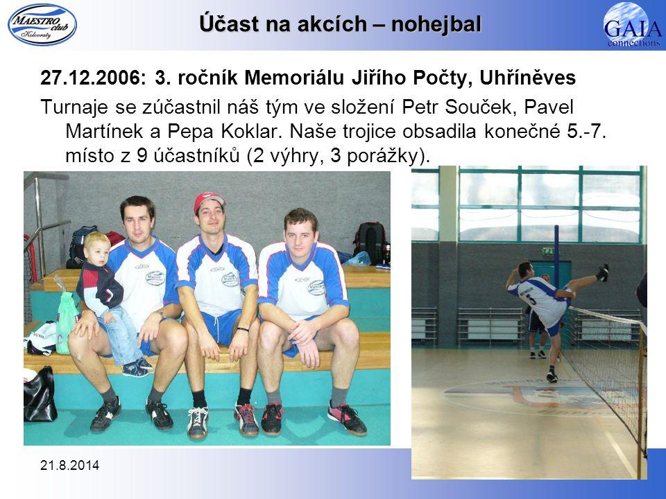 21.8.201440 Účast na akcích – nohejbal 27.12.2006: 3.