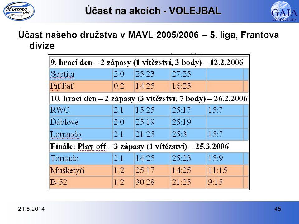 21.8.201445 Účast na akcích - VOLEJBAL Účast našeho družstva v MAVL 2005/2006 – 5. liga, Frantova divize