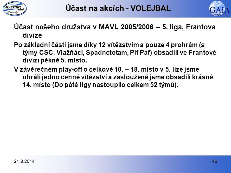 21.8.201446 Účast na akcích - VOLEJBAL Účast našeho družstva v MAVL 2005/2006 – 5. liga, Frantova divize Po základní části jsme díky 12 vítězstvím a p