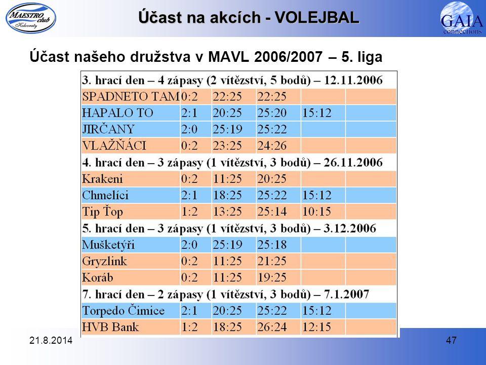 21.8.201447 Účast na akcích - VOLEJBAL Účast našeho družstva v MAVL 2006/2007 – 5. liga