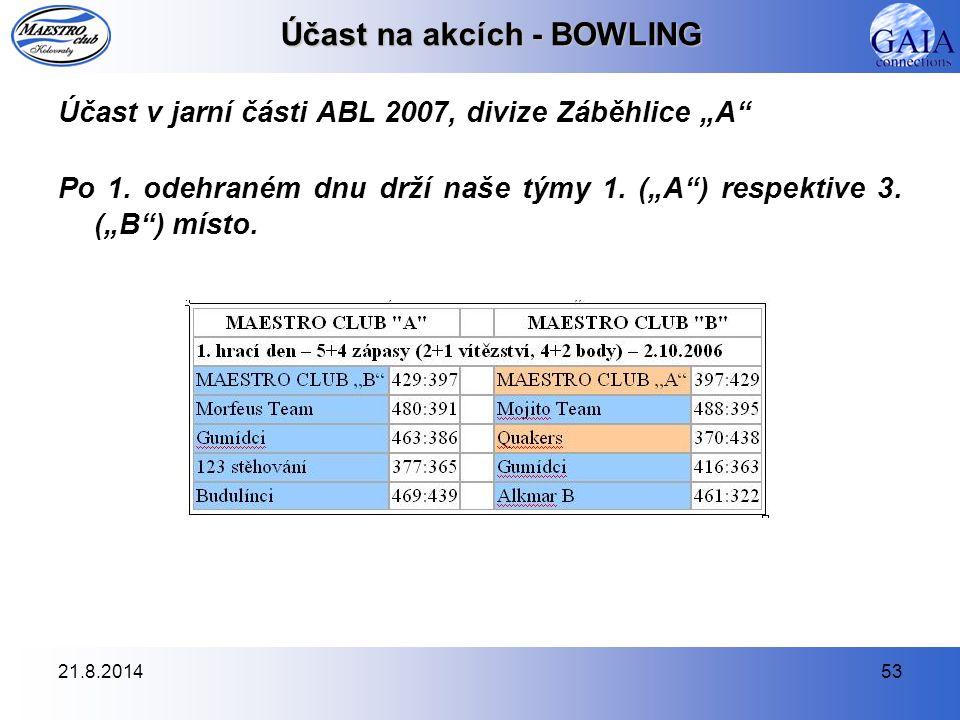 """21.8.201453 Účast v jarní části ABL 2007, divize Záběhlice """"A"""" Po 1. odehraném dnu drží naše týmy 1. (""""A"""") respektive 3. (""""B"""") místo. Účast na akcích"""