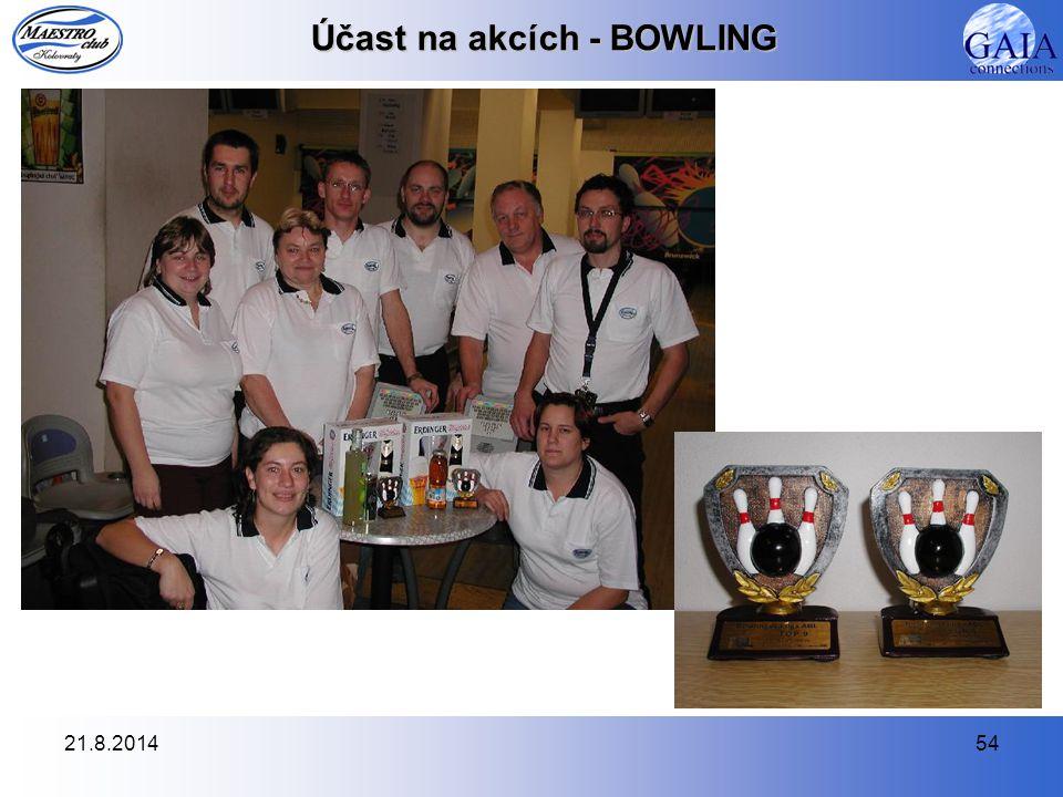 21.8.201454 Účast na akcích - BOWLING ABL 2006 PODZIM