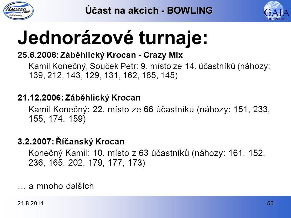 21.8.201455 Účast na akcích - BOWLING Jednorázové turnaje: 25.6.2006: Záběhlický Krocan - Crazy Mix Kamil Konečný, Souček Petr: 9. místo ze 14. účastn