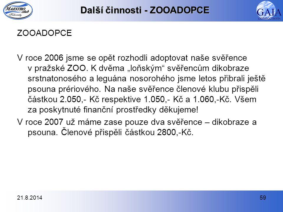 21.8.201459 Další činnosti - ZOOADOPCE ZOOADOPCE V roce 2006 jsme se opět rozhodli adoptovat naše svěřence v pražské ZOO.