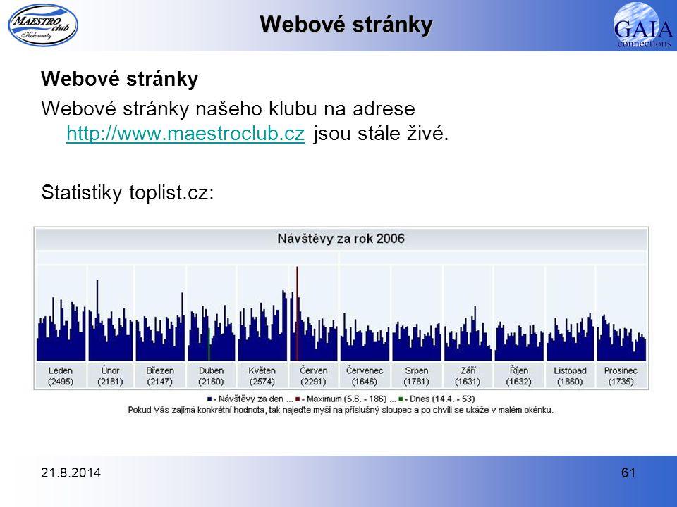 21.8.201461 Webové stránky Webové stránky našeho klubu na adrese http://www.maestroclub.cz jsou stále živé.