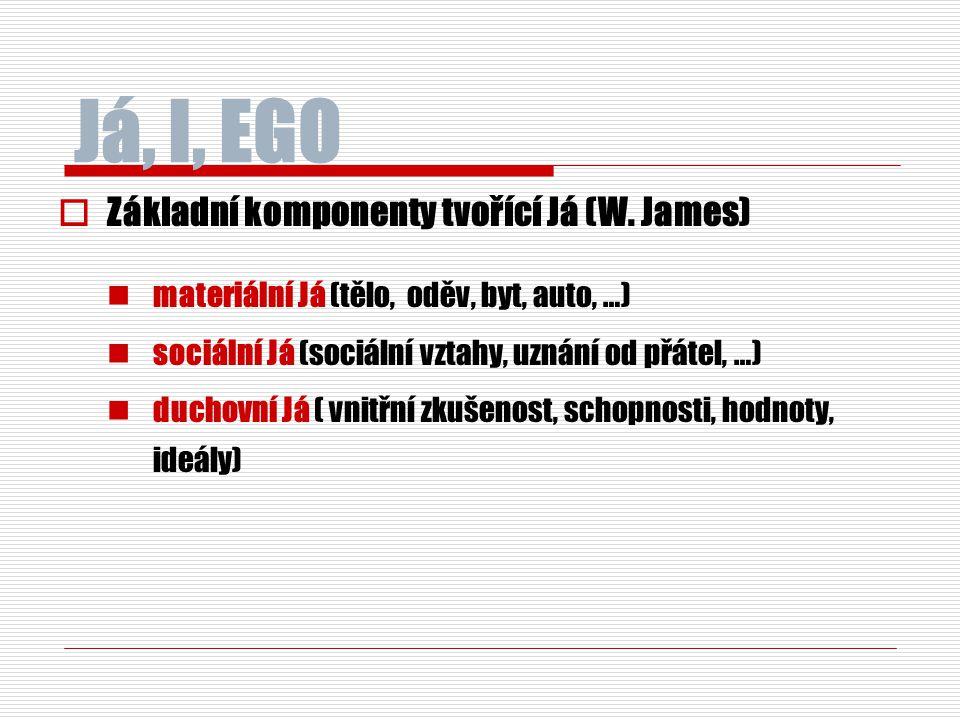 Já, I, EGO  Základní komponenty tvořící Já (W. James) materiální Já (tělo, oděv, byt, auto, …) sociální Já (sociální vztahy, uznání od přátel, …) duc