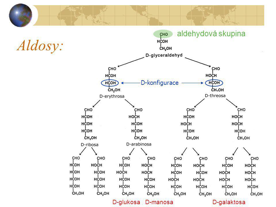 Analogickou řadu L-aldos lze odvodit od L-glyceraldehydu: L-konfigurace