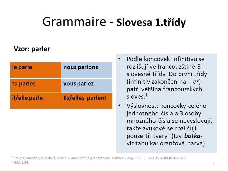 Grammaire - Slovesa 1.třídy Vzor: parler je parlenous parlons tu parlesvous parlez il/elle parleIls/elles parlent Podle koncovek infinitivu se rozlišu