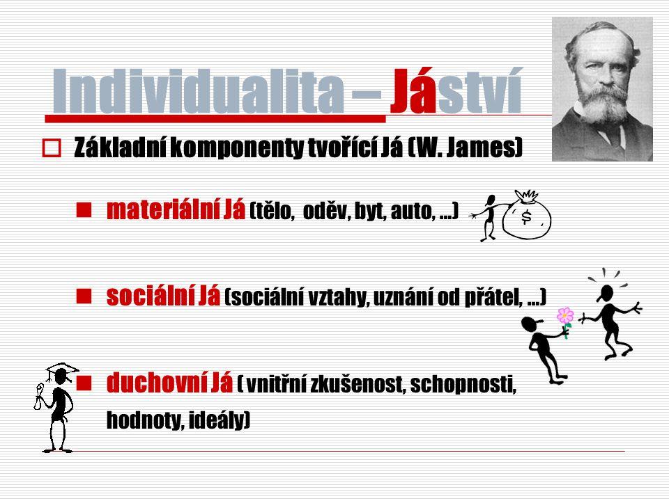 Individualita – Jáství  Základní komponenty tvořící Já (W. James) materiální Já (tělo, oděv, byt, auto, …) sociální Já (sociální vztahy, uznání od př