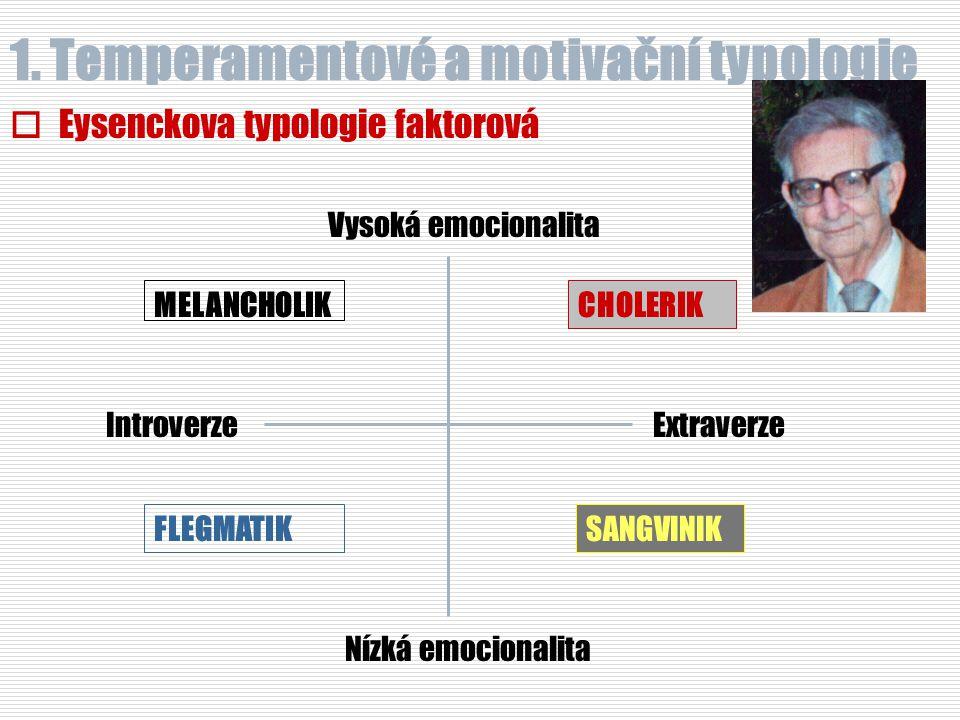 1. Temperamentové a motivační typologie  Eysenckova typologie faktorová Vysoká emocionalita Nízká emocionalita Introverze Extraverze FLEGMATIK CHOLER