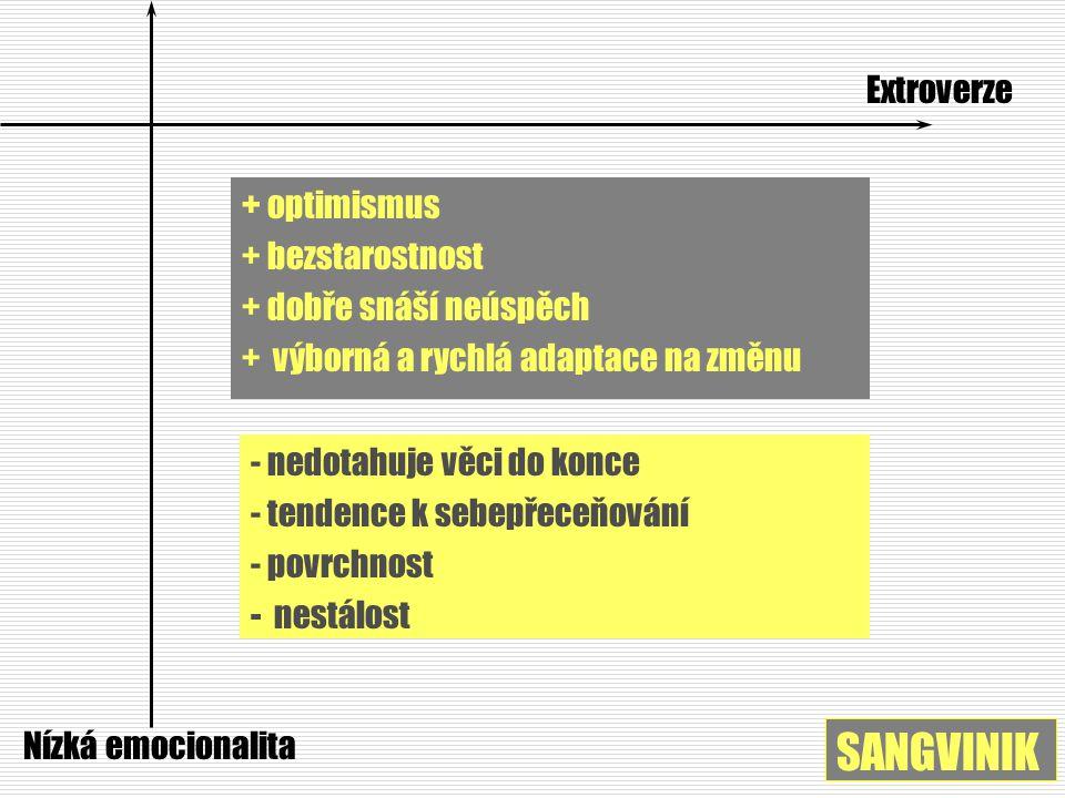 Nízká emocionalita Extroverze + optimismus + bezstarostnost + dobře snáší neúspěch + výborná a rychlá adaptace na změnu - nedotahuje věci do konce - t