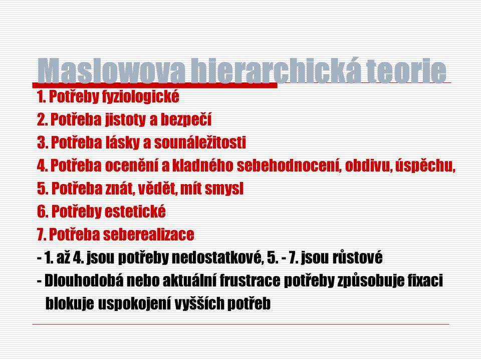 Maslowova hierarchická teorie 1. Potřeby fyziologické 2. Potřeba jistoty a bezpečí 3. Potřeba lásky a sounáležitosti 4. Potřeba ocenění a kladného seb