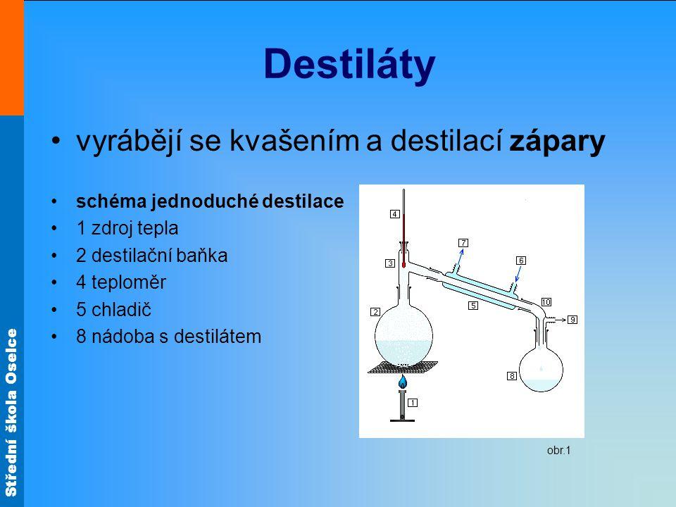 Střední škola Oselce Destiláty vyrábějí se kvašením a destilací zápary schéma jednoduché destilace 1 zdroj tepla 2 destilační baňka 4 teploměr 5 chlad