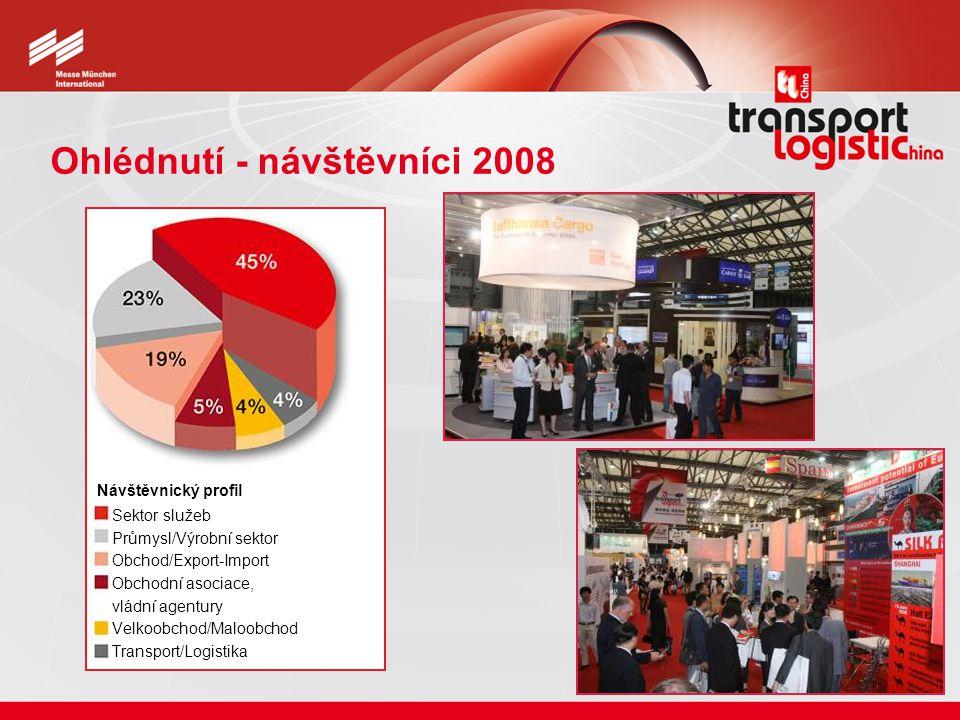 Ohlédnutí - návštěvníci 2008 Návštěvnický profil Sektor služeb Průmysl/Výrobní sektor Obchod/Export-Import Obchodní asociace, vládní agentury Velkoobchod/Maloobchod Transport/Logistika