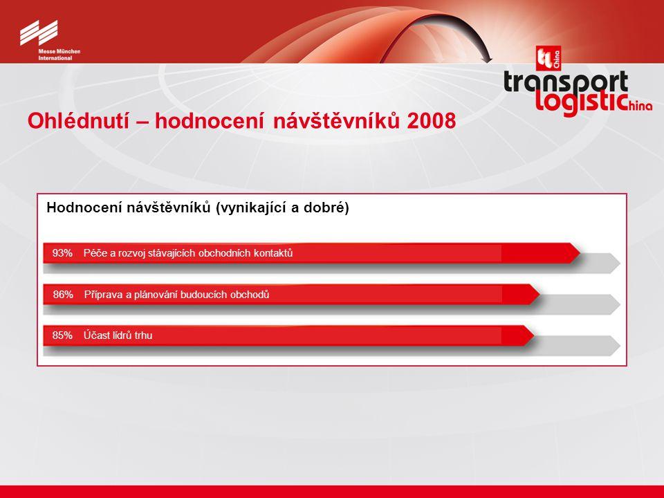 Ohlédnutí – hodnocení návštěvníků 2008 Hodnocení návštěvníků (vynikající a dobré) 93% Péče a rozvoj stávajících obchodních kontaktů 86% Příprava a plá