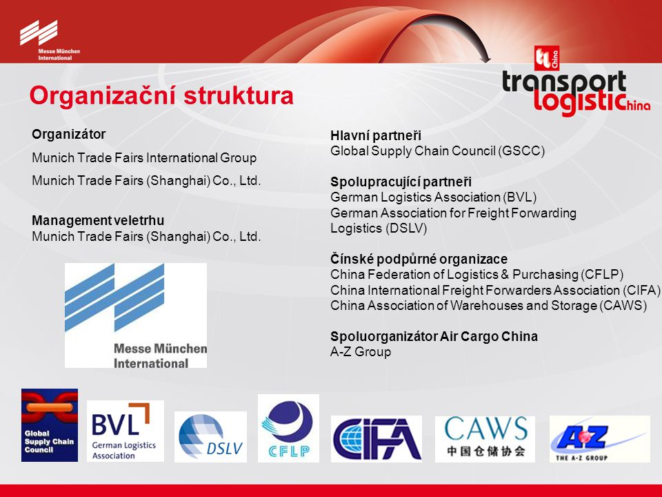 Organizační struktura Organizátor Munich Trade Fairs International Group Munich Trade Fairs (Shanghai) Co., Ltd. Management veletrhu Munich Trade Fair
