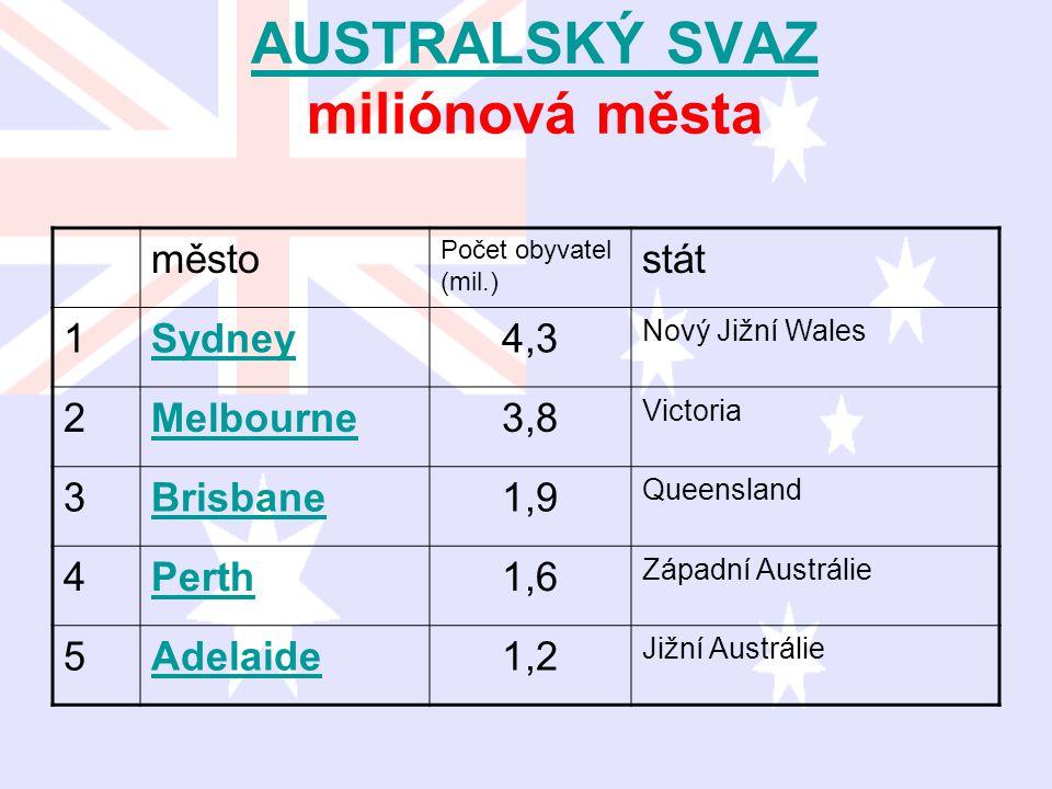 AUSTRALSKÝ SVAZ AUSTRALSKÝ SVAZ miliónová města město Počet obyvatel (mil.) stát 1Sydney4,3 Nový Jižní Wales 2Melbourne3,8 Victoria 3Brisbane1,9 Queen
