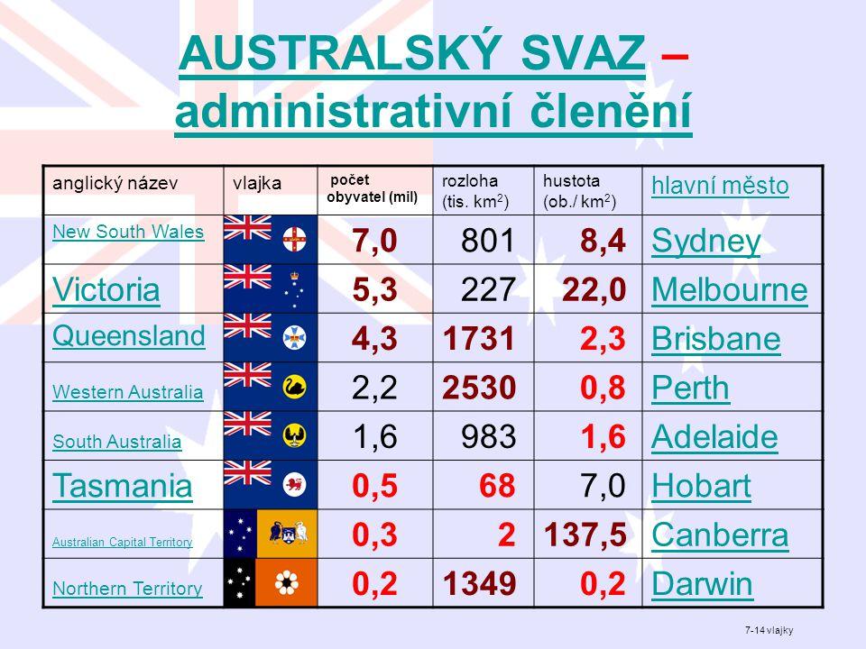 AUSTRALSKÝ SVAZAUSTRALSKÝ SVAZ – administrativní členění administrativní členění anglický názevvlajka počet obyvatel (mil) rozloha (tis. km 2 ) hustot