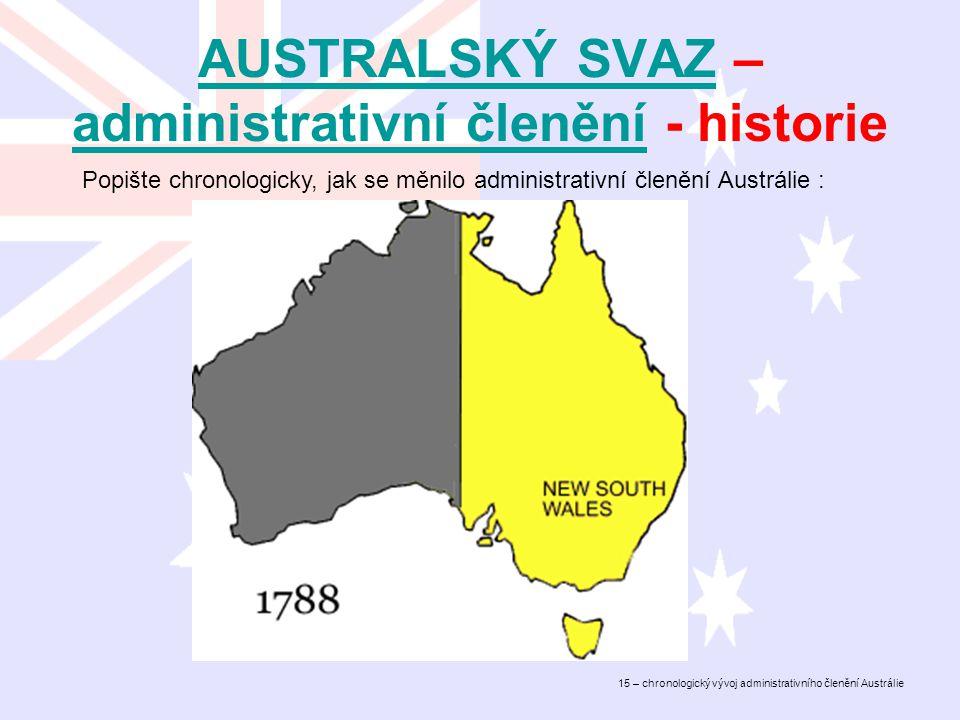 AUSTRALSKÝ SVAZAUSTRALSKÝ SVAZ – administrativní členění - historie administrativní členění 15 – chronologický vývoj administrativního členění Austrál