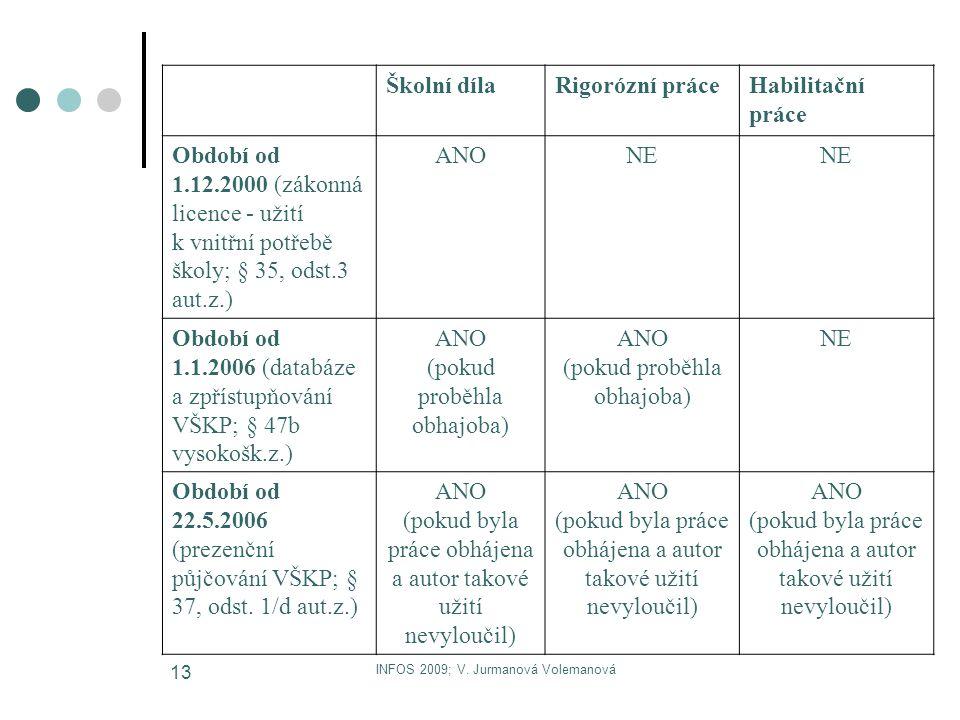 INFOS 2009; V. Jurmanová Volemanová 13 Školní dílaRigorózní práceHabilitační práce Období od 1.12.2000 (zákonná licence - užití k vnitřní potřebě škol