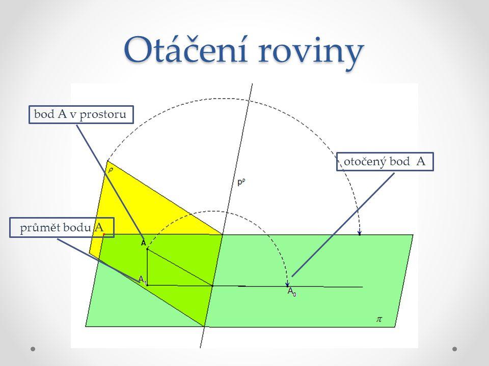 Otáčení roviny průmět bodu A bod A v prostoru otočený bod A
