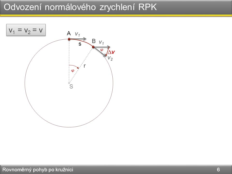 v1v1 + Odvození normálového zrychlení RPK Rovnoměrný pohyb po kružnici 6 v1v1 A S v2v2 s vv v 1 = v 2 = v r B