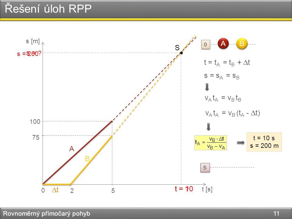Řešení úloh RPP Rovnoměrný přímočarý pohyb 11 s [m] t [s] 0 5 100 A 2 75 B S s = ? t = ? A A B B 0 0 S S t = t A = t B +  t s = s A = s B v A t A = v