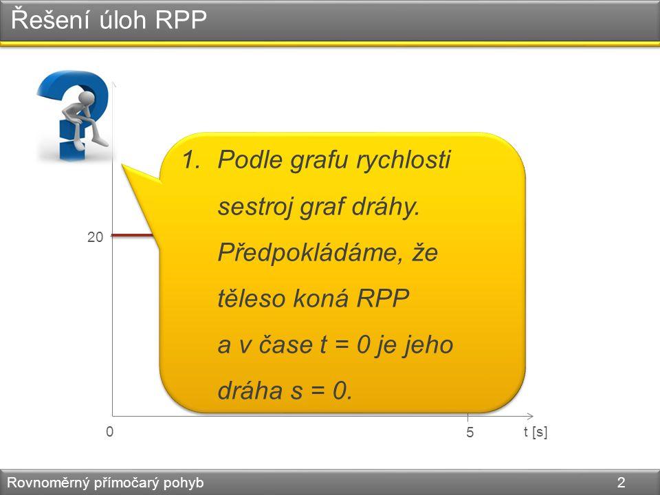 Řešení úloh RPP Rovnoměrný přímočarý pohyb 2 v [m.s -1 ] t [s]0 5 20 1.Podle grafu rychlosti sestroj graf dráhy. Předpokládáme, že těleso koná RPP a v