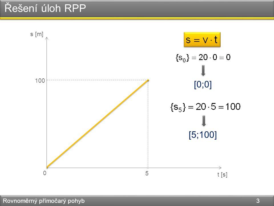 Řešení úloh RPP Rovnoměrný přímočarý pohyb 4 s [m] t [s] 0 2,5 25 2.Podle grafu dráhy sestroj graf rychlosti.