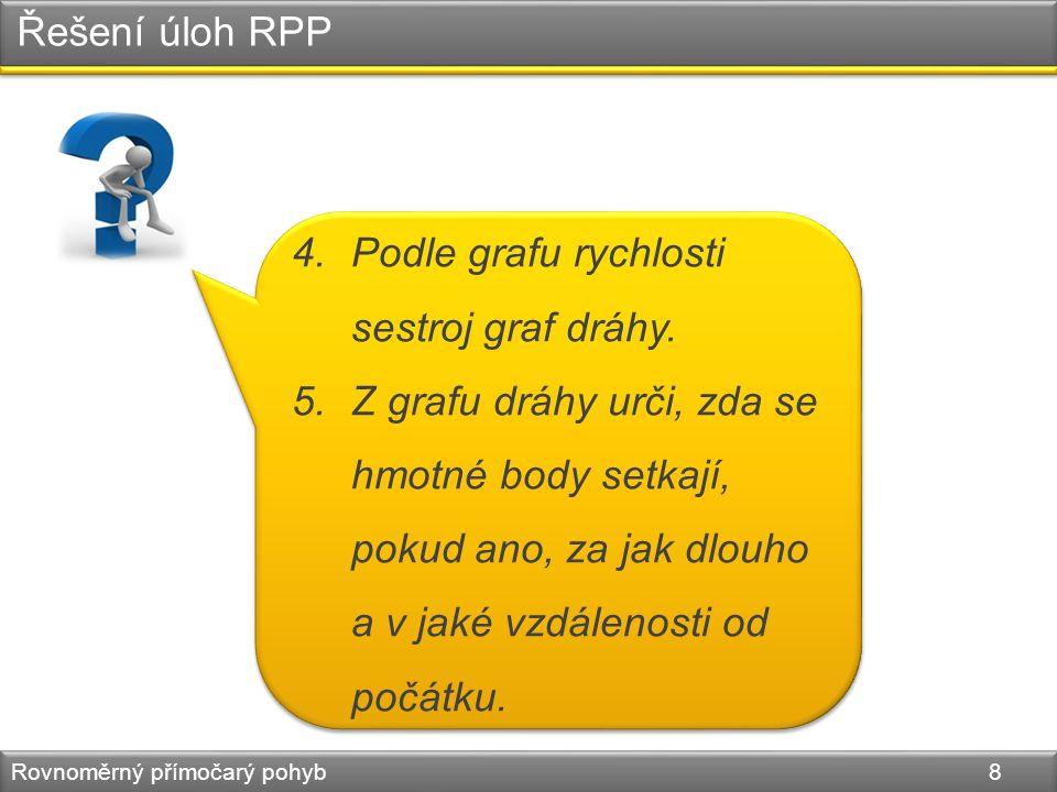 Řešení úloh RPP Rovnoměrný přímočarý pohyb 9 v [m.s -1 ] t [s]0 5 20 2 25 A B A: t = 5 s, v = 20 ms -1 B:t 1 = 2 s, v 1 = 0 ms -1 RPP KLID t 2 = 3 s, v 2 = 25 ms -1 RPP