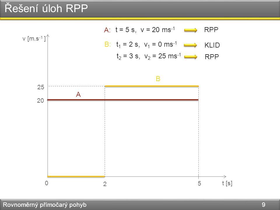 Řešení úloh RPP Rovnoměrný přímočarý pohyb 9 v [m.s -1 ] t [s]0 5 20 2 25 A B A: t = 5 s, v = 20 ms -1 B:t 1 = 2 s, v 1 = 0 ms -1 RPP KLID t 2 = 3 s,