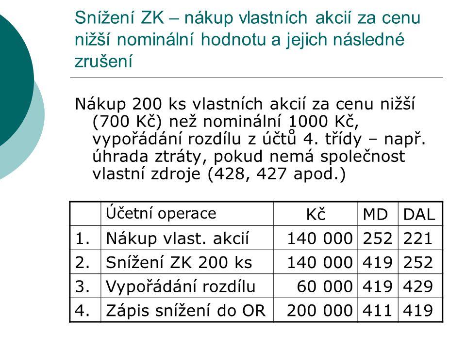 Snížení ZK – nákup vlastních akcií za cenu nižší nominální hodnotu a jejich následné zrušení Nákup 200 ks vlastních akcií za cenu nižší (700 Kč) než n