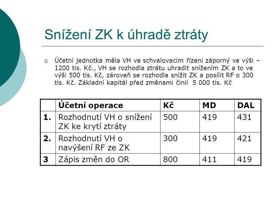 Snížení ZK k úhradě ztráty  Účetní jednotka měla VH ve schvalovacím řízení záporný ve výši – 1200 tis. Kč., VH se rozhodla ztrátu uhradit snížením ZK