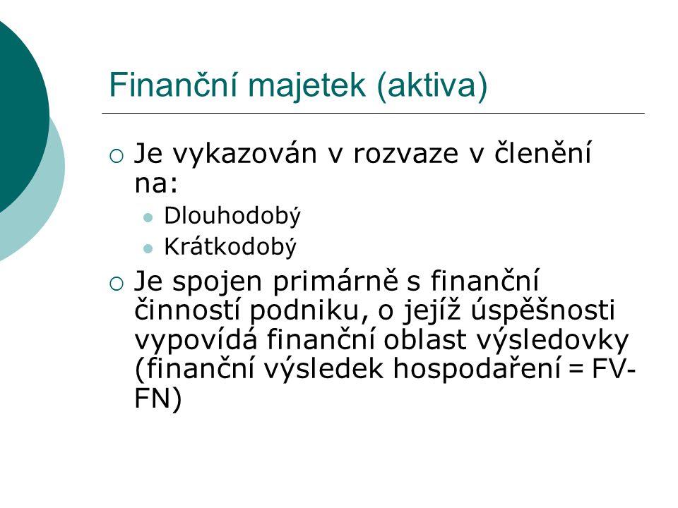 Finanční majetek (aktiva)  Je vykazován v rozvaze v členění na: Dlouhodob ý Krátkodob ý  Je spojen primárně s finanční činností podniku, o jejíž úsp