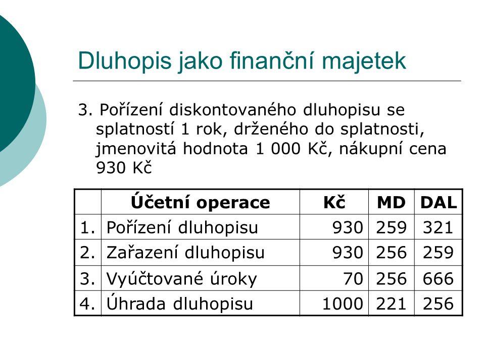 Dluhopis jako finanční majetek 3. Pořízení diskontovaného dluhopisu se splatností 1 rok, drženého do splatnosti, jmenovitá hodnota 1 000 Kč, nákupní c