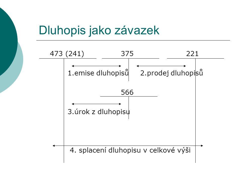 Dluhopis jako závazek 473 (241) 375 221 1.emise dluhopisů 2.prodej dluhopisů 566 3.úrok z dluhopisu 4. splacení dluhopisu v celkové výši