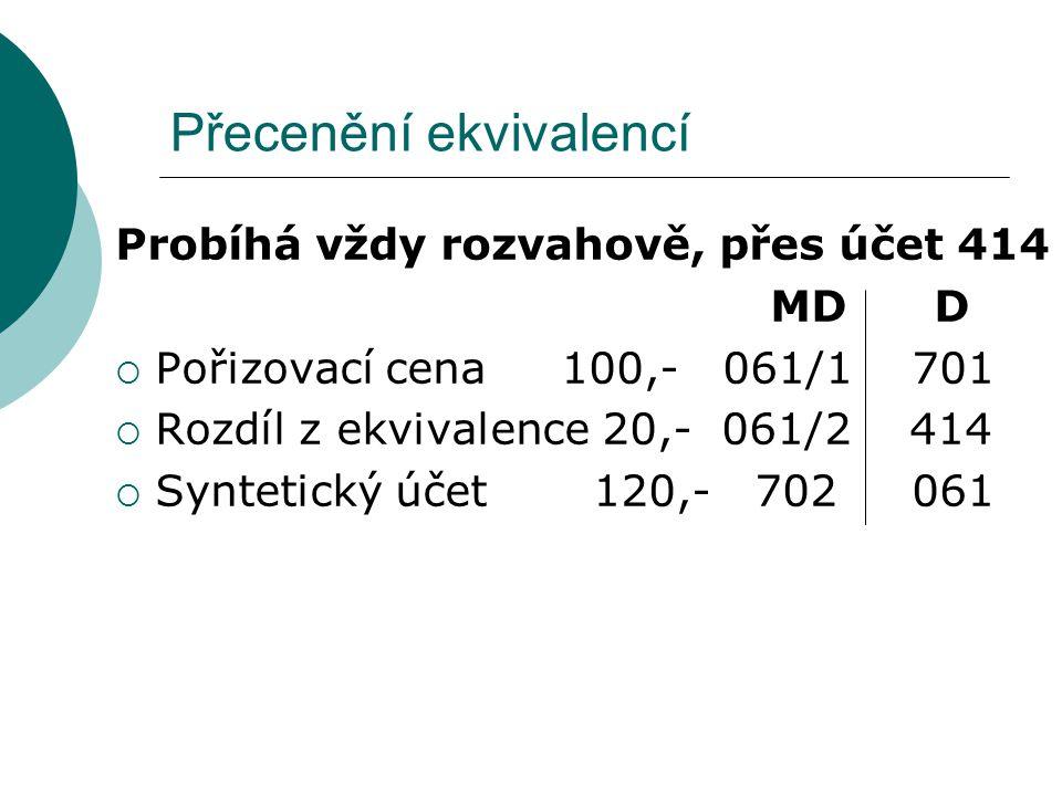 Přecenění ekvivalencí Probíhá vždy rozvahově, přes účet 414 MD D  Pořizovací cena 100,- 061/1 701  Rozdíl z ekvivalence 20,- 061/2 414  Syntetický