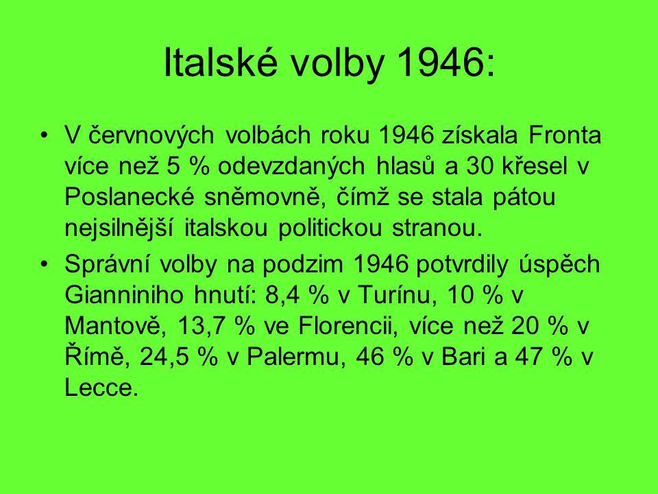 Italské volby 1946: V červnových volbách roku 1946 získala Fronta více než 5 % odevzdaných hlasů a 30 křesel v Poslanecké sněmovně, čímž se stala pátou nejsilnější italskou politickou stranou.
