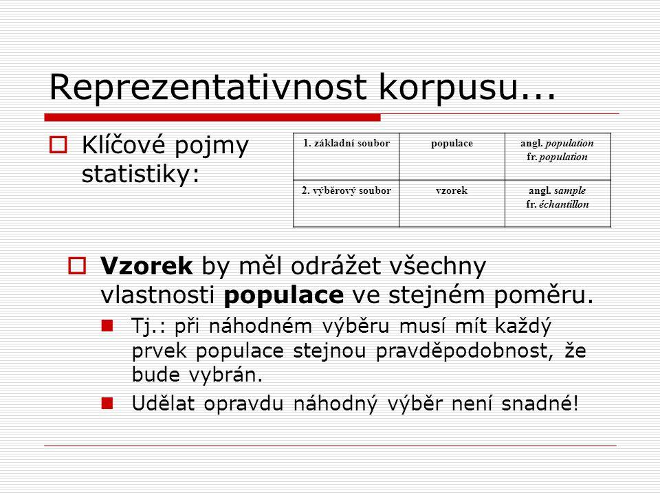 Reprezentativnost korpusu...  Klíčové pojmy statistiky: 1. základní souborpopulaceangl. population fr. population 2. výběrový souborvzorekangl. sampl